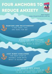 4-anchors